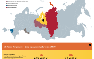 """ПАО """"НК """"Роснефть"""" — история, география деятельности, стратегия компании"""